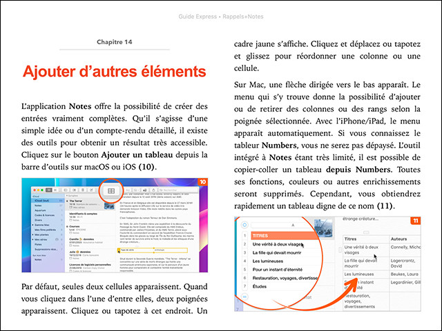 Compétence Mac • Guide Express • Rappels + Notes • pour macOS & iOS (ebook)