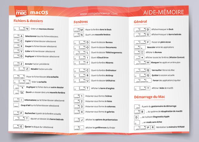 Aide-mémoire • macOS : 50 raccourcis clavier essentiels (à imprimer) • GRATUIT