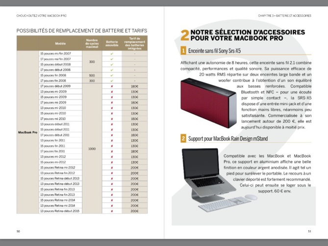 Compétence Mac • Chouchoutez votre MacBook Pro (ebook)
